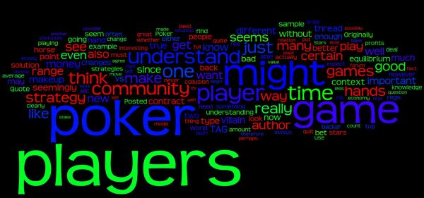 poker wordle