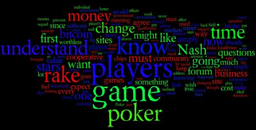 the wealth of chips wordle
